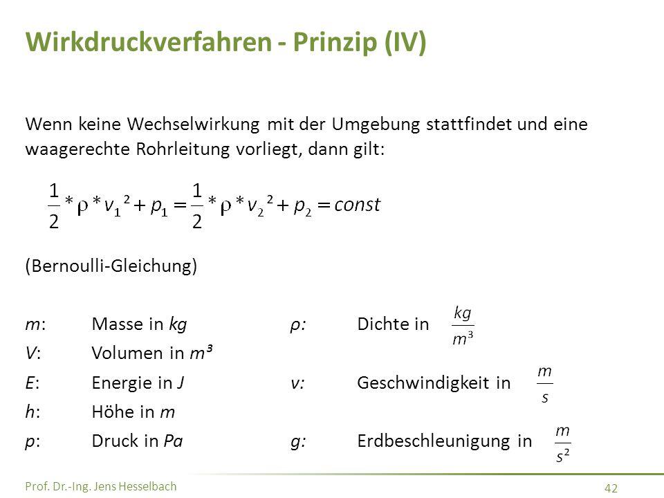 Prof. Dr.-Ing. Jens Hesselbach 42 Wirkdruckverfahren - Prinzip (IV) Wenn keine Wechselwirkung mit der Umgebung stattfindet und eine waagerechte Rohrle