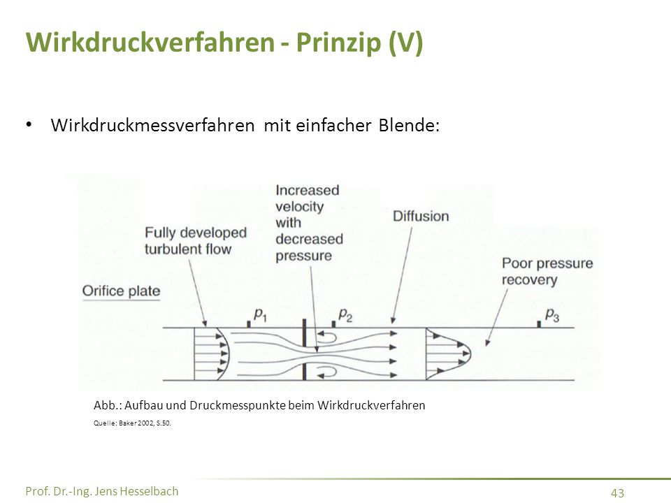 Prof. Dr.-Ing. Jens Hesselbach 43 Wirkdruckverfahren - Prinzip (V) Wirkdruckmessverfahren mit einfacher Blende: Abb.: Aufbau und Druckmesspunkte beim