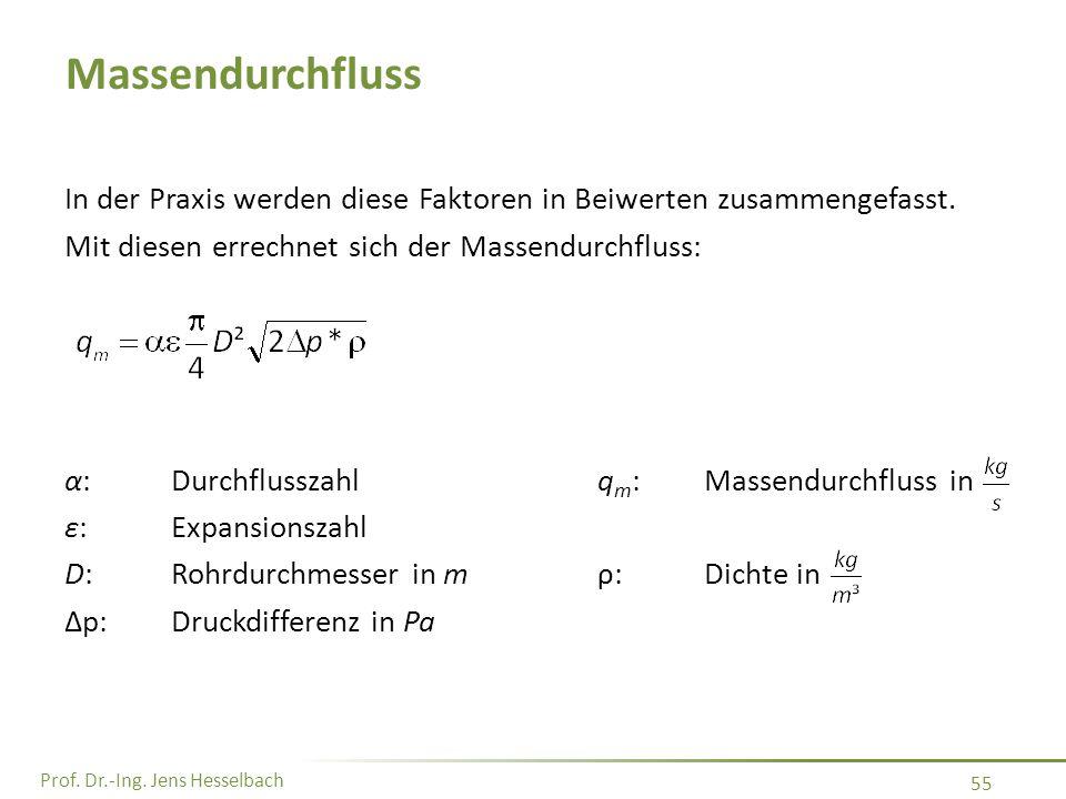 Prof. Dr.-Ing. Jens Hesselbach 55 Massendurchfluss In der Praxis werden diese Faktoren in Beiwerten zusammengefasst. Mit diesen errechnet sich der Mas