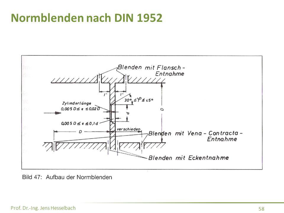 Prof. Dr.-Ing. Jens Hesselbach 58 Normblenden nach DIN 1952