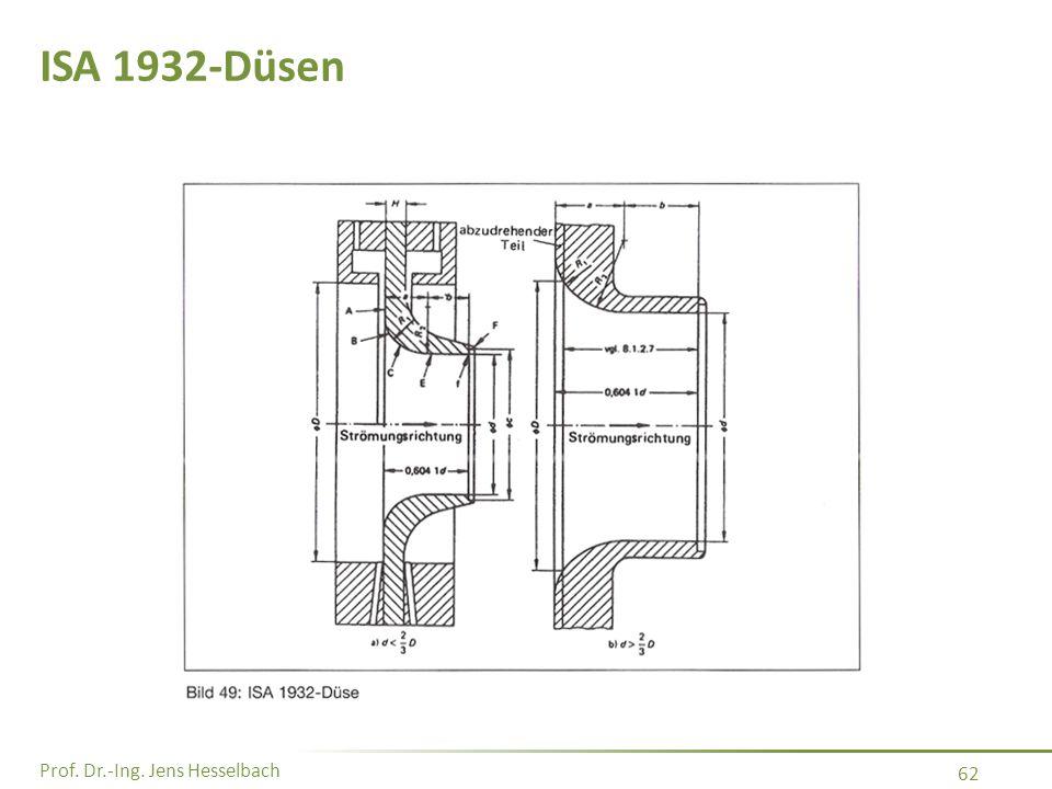 Prof. Dr.-Ing. Jens Hesselbach 62 ISA 1932-Düsen