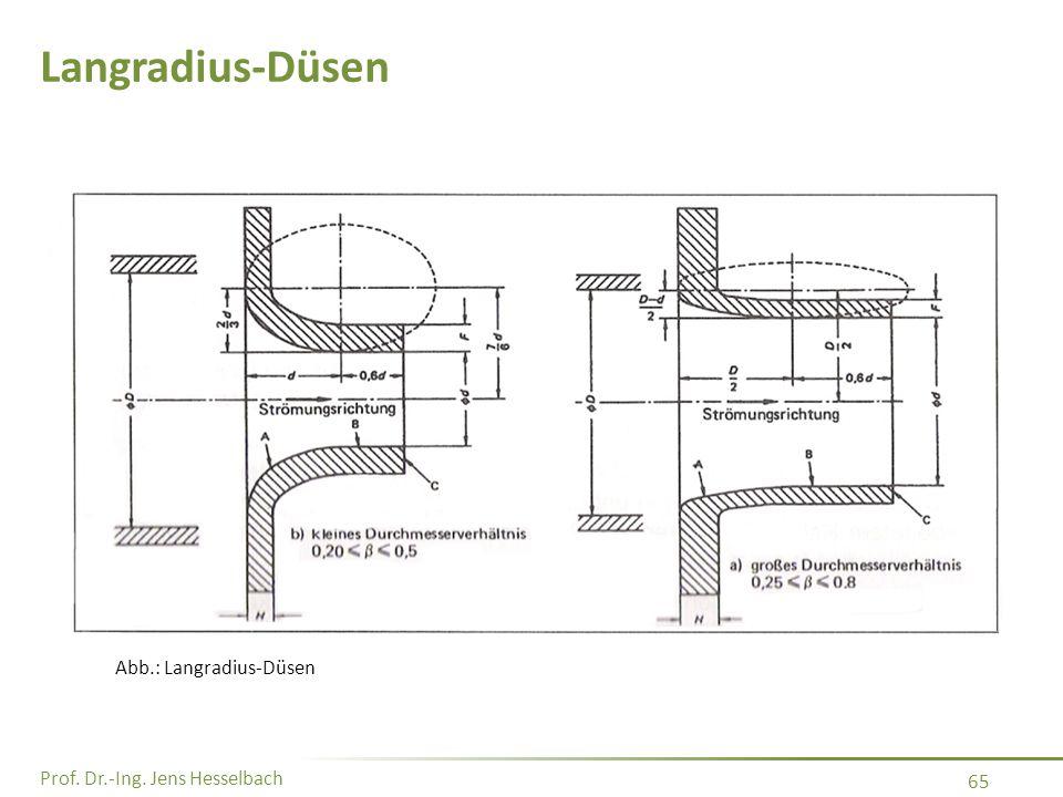 Prof. Dr.-Ing. Jens Hesselbach 65 Langradius-Düsen Abb.: Langradius-Düsen