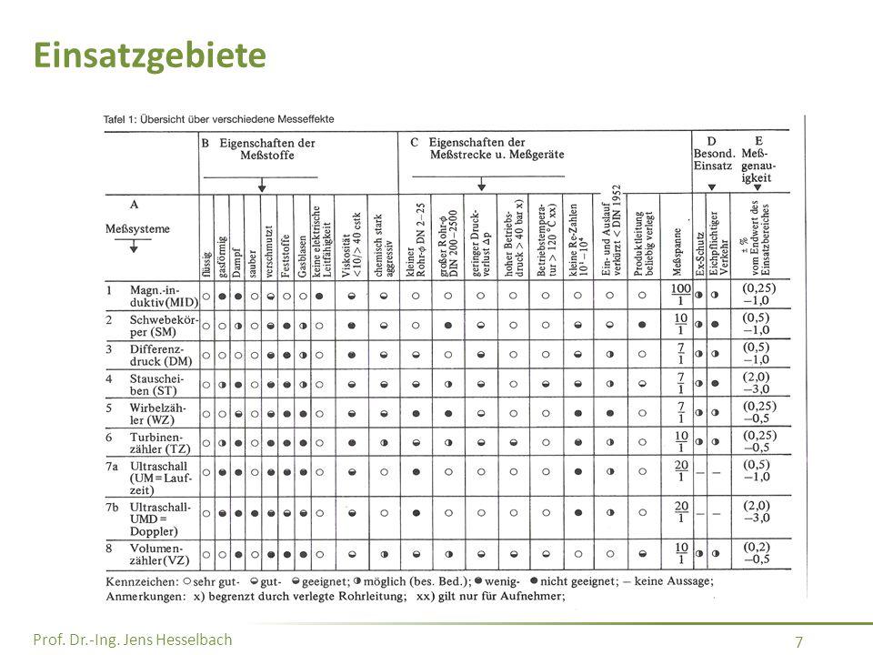 Prof. Dr.-Ing. Jens Hesselbach 168 V IELEN D ANK FÜR DIE A UFMERKSAMKEIT