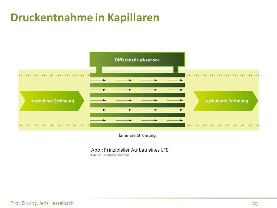 Prof. Dr.-Ing. Jens Hesselbach 78 Druckentnahme in Kapillaren Abb.: Prinzipieller Aufbau eines LFE Quelle: Hesselbach 2012, S.81
