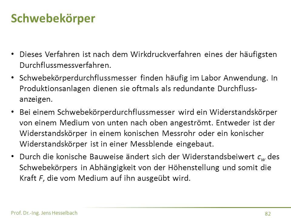 Prof. Dr.-Ing. Jens Hesselbach 82 Schwebekörper Dieses Verfahren ist nach dem Wirkdruckverfahren eines der häufigsten Durchflussmessverfahren. Schwebe