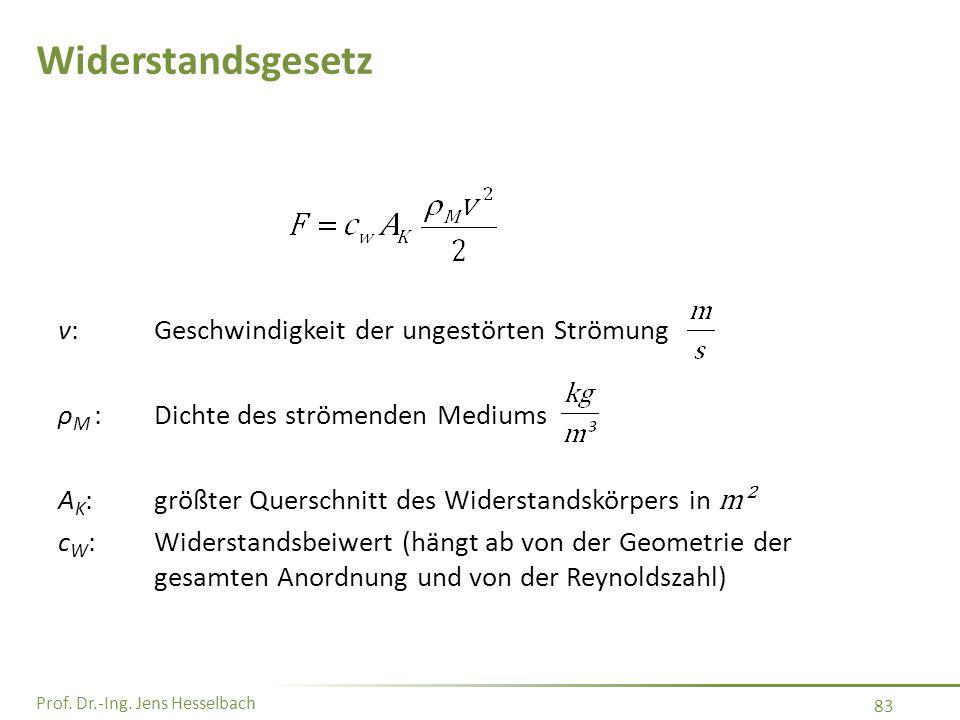 Prof. Dr.-Ing. Jens Hesselbach 83 Widerstandsgesetz v:Geschwindigkeit der ungestörten Strömung ρ M :Dichte des strömenden Mediums A K :größter Quersch