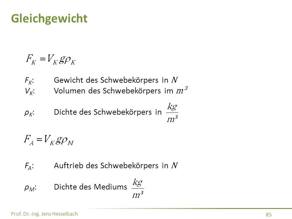 Prof. Dr.-Ing. Jens Hesselbach 85 Gleichgewicht F K :Gewicht des Schwebekörpers in N V K :Volumen des Schwebekörpers im m³ ρ K :Dichte des Schwebekörp