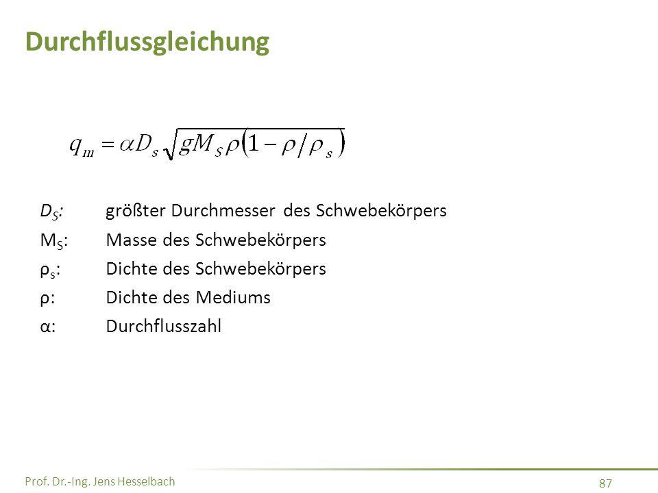 Prof. Dr.-Ing. Jens Hesselbach 87 Durchflussgleichung D S :größter Durchmesser des Schwebekörpers M S :Masse des Schwebekörpers ρ s :Dichte des Schweb