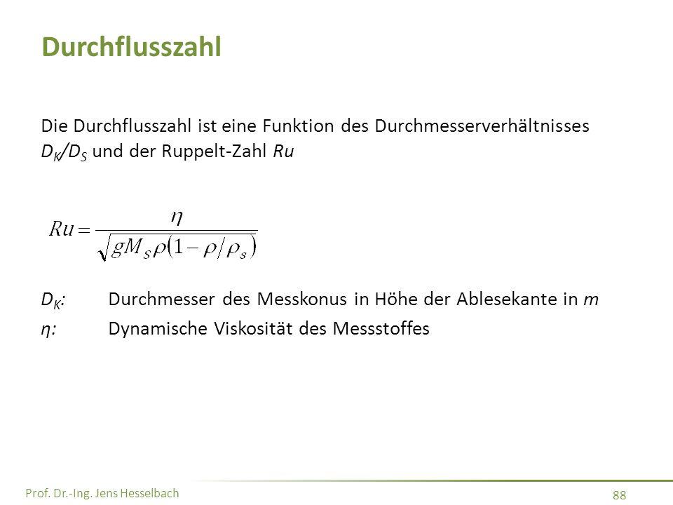 Prof. Dr.-Ing. Jens Hesselbach 88 Durchflusszahl Die Durchflusszahl ist eine Funktion des Durchmesserverhältnisses D K /D S und der Ruppelt-Zahl Ru D