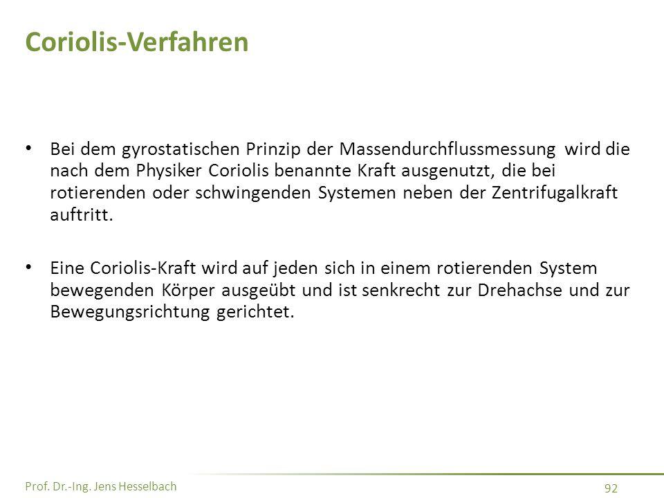Prof. Dr.-Ing. Jens Hesselbach 92 Coriolis-Verfahren Bei dem gyrostatischen Prinzip der Massendurchflussmessung wird die nach dem Physiker Coriolis be