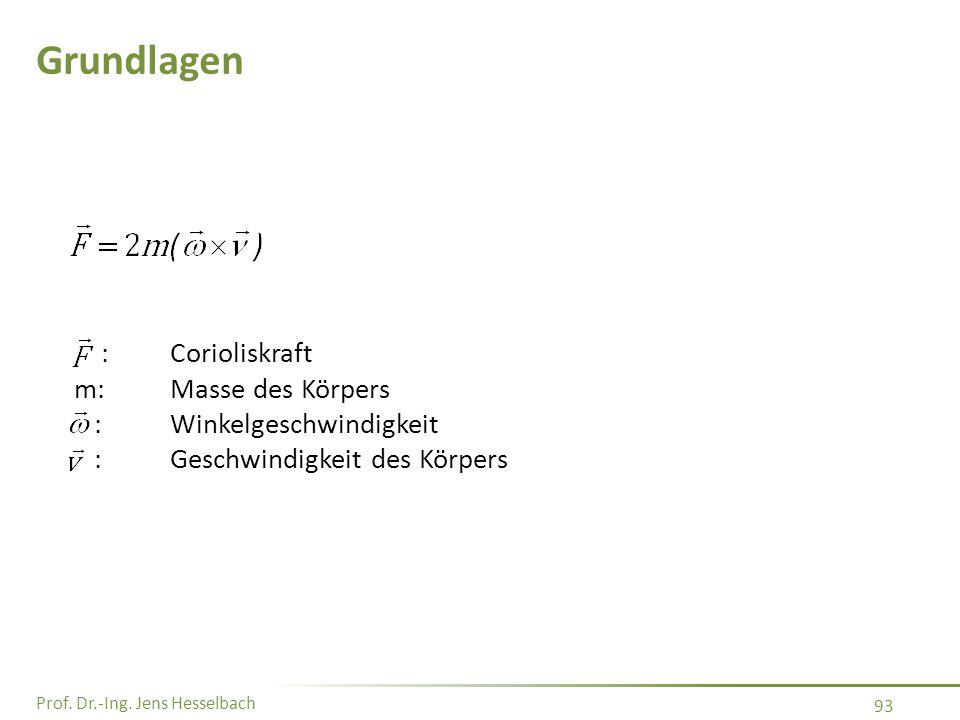 Prof. Dr.-Ing. Jens Hesselbach 93 Grundlagen :Corioliskraft m:Masse des Körpers :Winkelgeschwindigkeit :Geschwindigkeit des Körpers