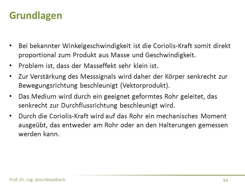 Prof. Dr.-Ing. Jens Hesselbach 94 Grundlagen Bei bekannter Winkelgeschwindigkeit ist die Coriolis-Kraft somit direkt proportional zum Produkt aus Mass