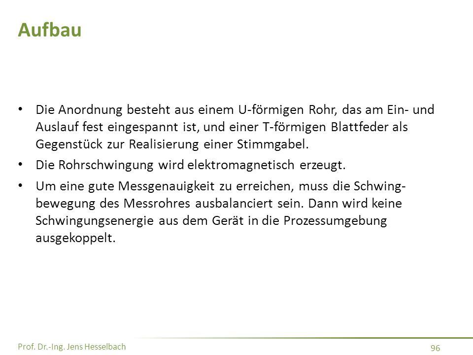 Prof. Dr.-Ing. Jens Hesselbach 96 Aufbau Die Anordnung besteht aus einem U-förmigen Rohr, das am Ein- und Auslauf fest eingespannt ist, und einer T-fö
