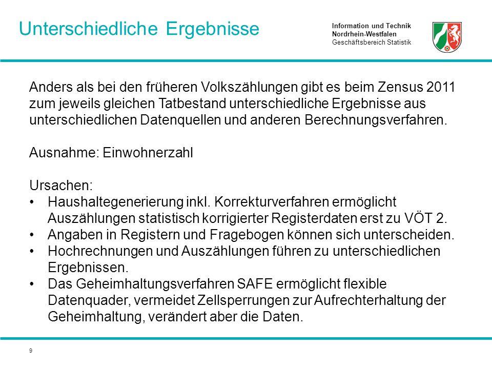 Information und Technik Nordrhein-Westfalen Geschäftsbereich Statistik 9 Anders als bei den früheren Volkszählungen gibt es beim Zensus 2011 zum jeweils gleichen Tatbestand unterschiedliche Ergebnisse aus unterschiedlichen Datenquellen und anderen Berechnungsverfahren.