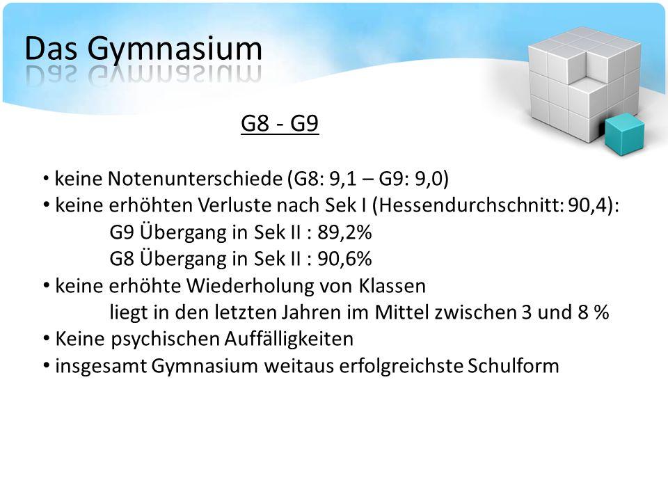 G8 - G9 keine Notenunterschiede (G8: 9,1 – G9: 9,0) keine erhöhten Verluste nach Sek I (Hessendurchschnitt: 90,4): G9 Übergang in Sek II : 89,2% G8 Üb