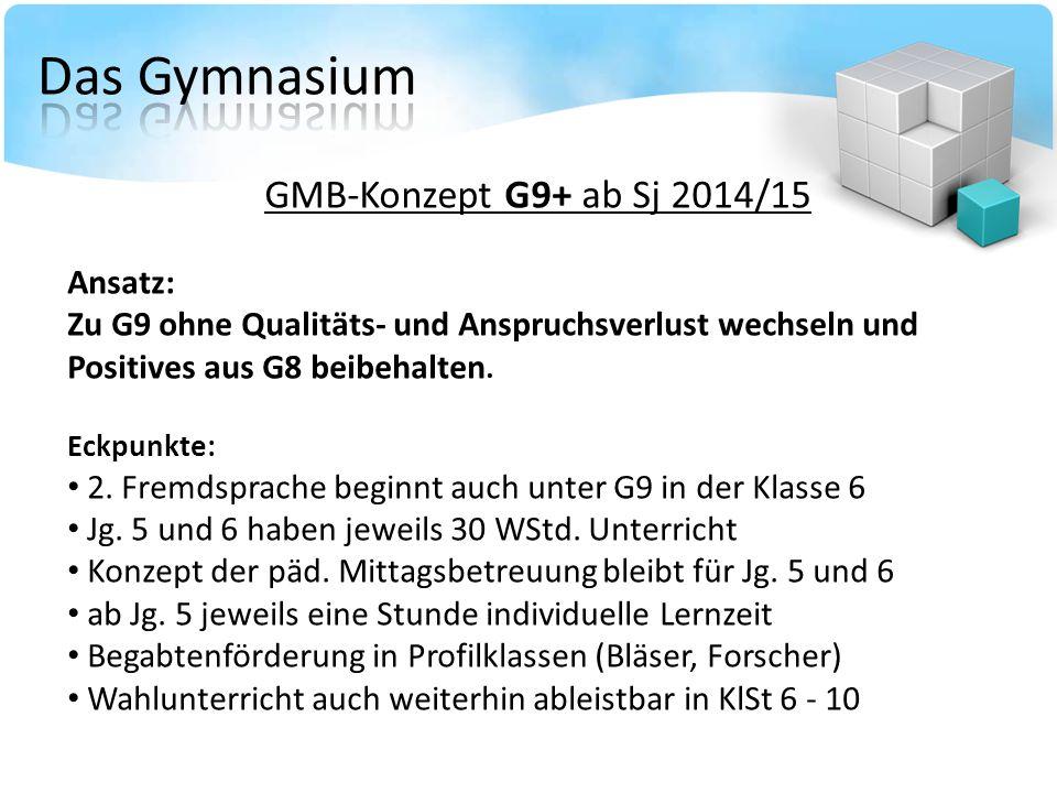 GMB-Konzept G9+ ab Sj 2014/15 Ansatz: Zu G9 ohne Qualitäts- und Anspruchsverlust wechseln und Positives aus G8 beibehalten. Eckpunkte: 2. Fremdsprache