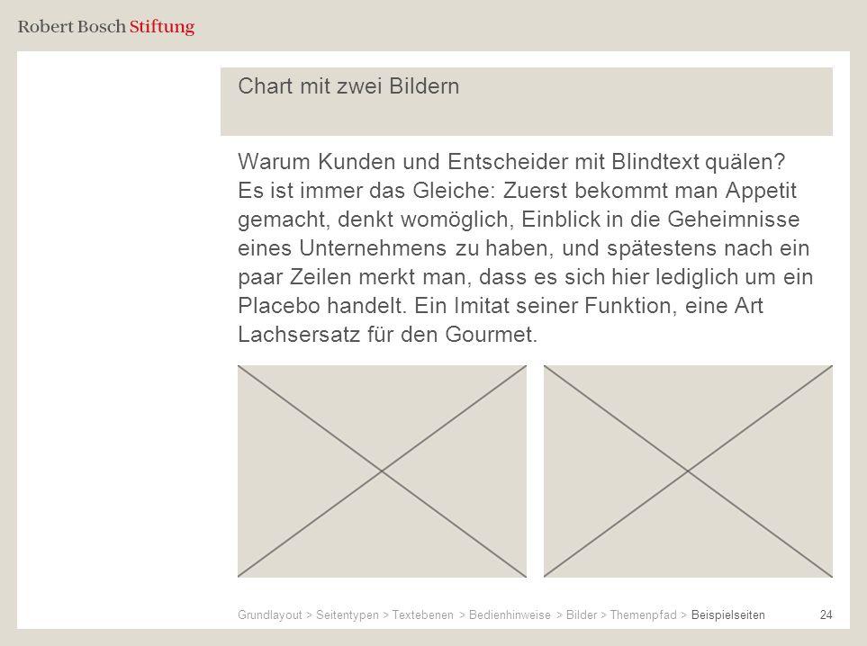 Chart mit zwei Bildern 24 Warum Kunden und Entscheider mit Blindtext quälen? Es ist immer das Gleiche: Zuerst bekommt man Appetit gemacht, denkt womög