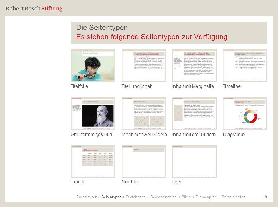 Die Seitentypen Es stehen folgende Seitentypen zur Verfügung Grundlayout > Seitentypen > Textebenen > Bedienhinweise > Bilder > Themenpfad > Beispiels