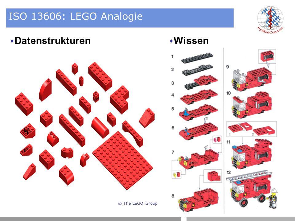  Wissen  Datenstrukturen © The LEGO Group ISO 13606: LEGO Analogie
