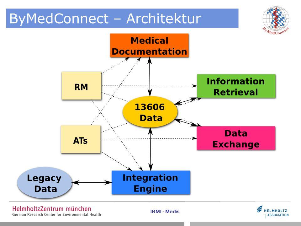 IBMI - Medis Template Templates sind eine von openEHR eingeführte Erweiterung des Archetypmodells, um regionale/benutzerspezifische Anforderungen zu berücksichtigen  z.B.