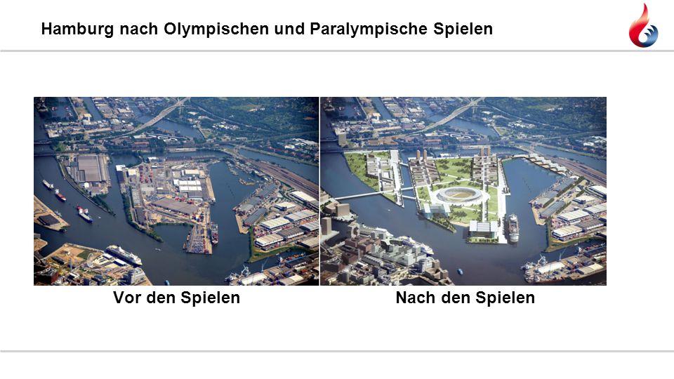 Vor den Spielen Nach den Spielen Hamburg nach Olympischen und Paralympische Spielen