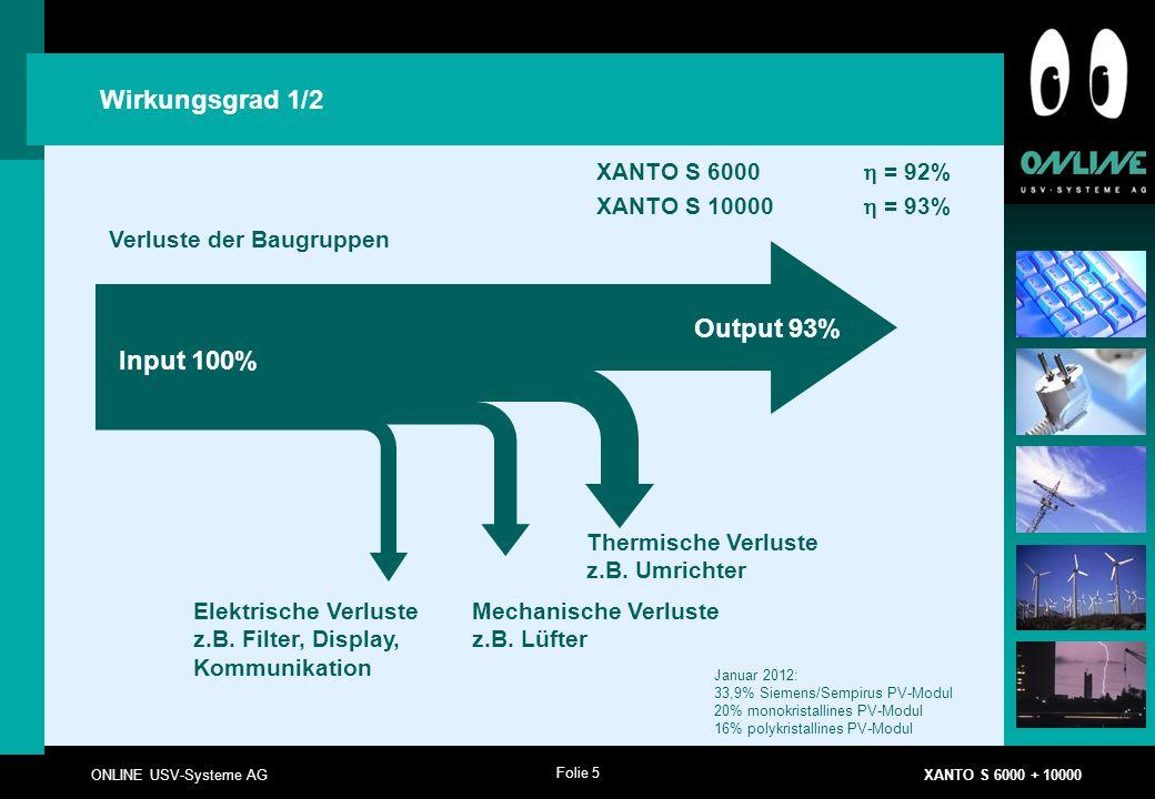 Folie 5 ONLINE USV-Systeme AG XANTO S 6000 + 10000 Verluste der Baugruppen Thermische Verluste z.B. Umrichter Januar 2012: 33,9% Siemens/Sempirus PV-M