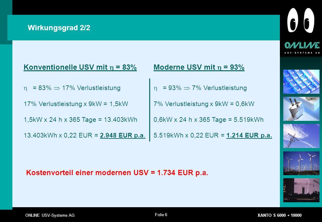 Folie 6 ONLINE USV-Systeme AG XANTO S 6000 + 10000 Konventionelle USV mit  = 83%Moderne USV mit  = 93%  = 83%  17% Verlustleistung 17% Verlustleistung x 9kW = 1,5kW 1,5kW x 24 h x 365 Tage = 13.403kWh 13.403kWh x 0,22 EUR = 2.948 EUR p.a.