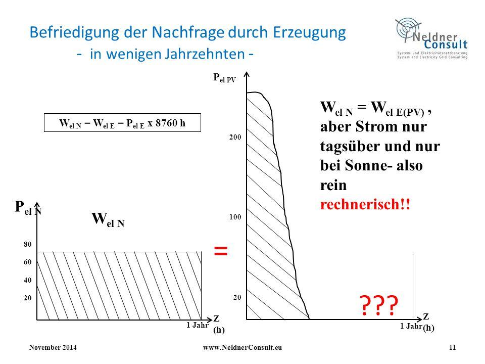 Befriedigung der Nachfrage durch Erzeugung - in wenigen Jahrzehnten - November 2014 www.NeldnerConsult.eu 11 W el N = W el E = P el E x 8760 h 1 Jahr