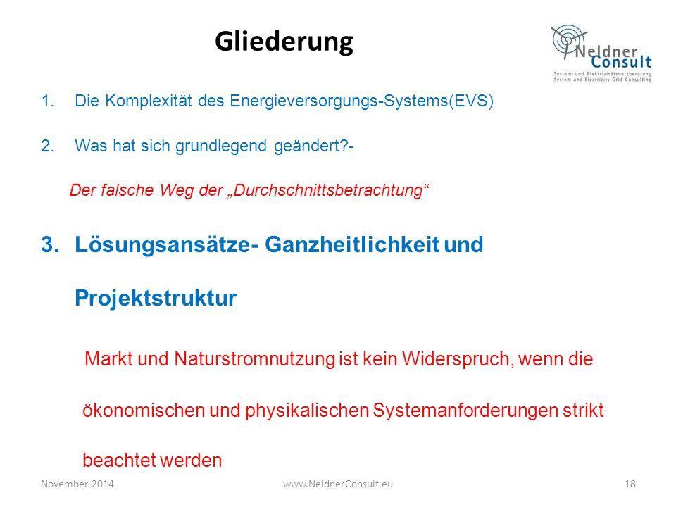 """Gliederung 1.Die Komplexität des Energieversorgungs-Systems(EVS) 2.Was hat sich grundlegend geändert?- Der falsche Weg der """"Durchschnittsbetrachtung"""""""
