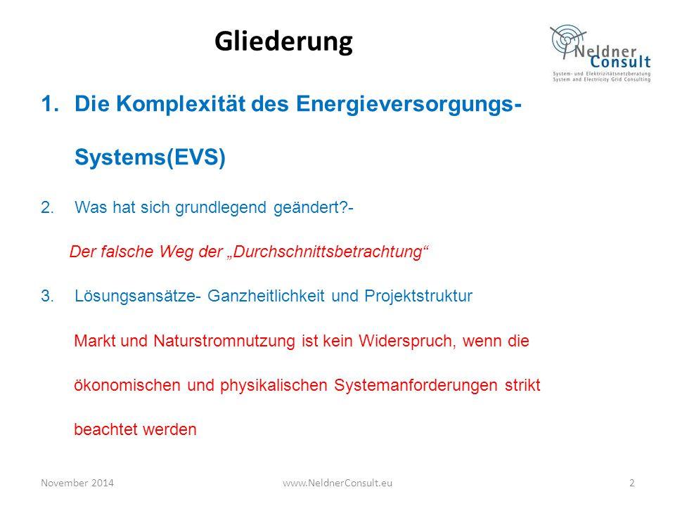 """Gliederung 1.Die Komplexität des Energieversorgungs- Systems(EVS) 2.Was hat sich grundlegend geändert?- Der falsche Weg der """"Durchschnittsbetrachtung"""""""