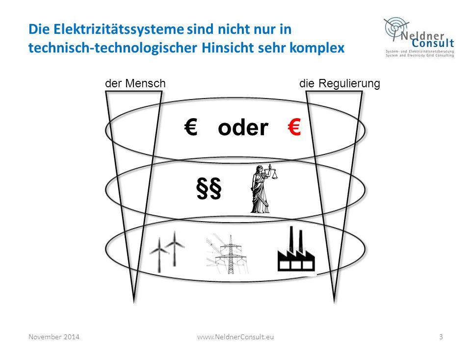 November 20143www.NeldnerConsult.eu Die Elektrizitätssysteme sind nicht nur in technisch-technologischer Hinsicht sehr komplex € oder € §§ der Menschd