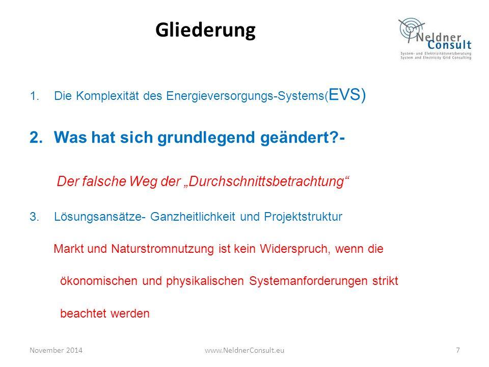"""Gliederung 1.Die Komplexität des Energieversorgungs-Systems( EVS) 2.Was hat sich grundlegend geändert?- Der falsche Weg der """"Durchschnittsbetrachtung"""""""