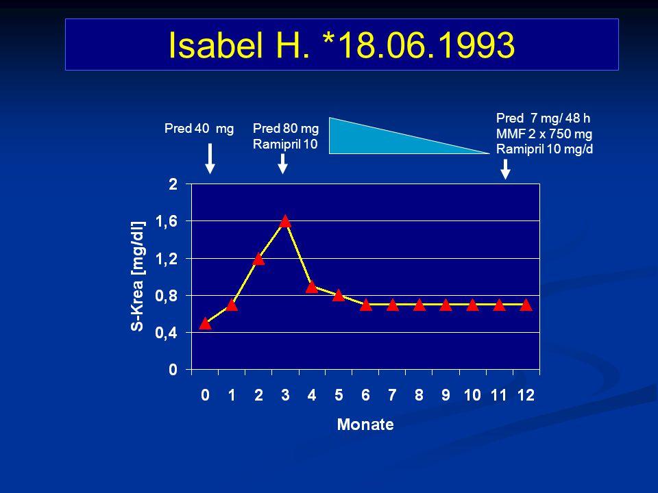 Isabel H. *18.06.1993 Pred 40 mgPred 80 mg Ramipril 10 Pred 7 mg/ 48 h MMF 2 x 750 mg Ramipril 10 mg/d
