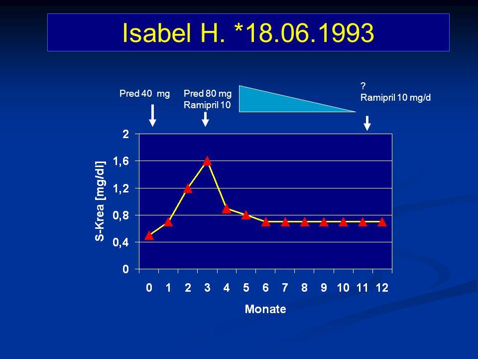 Isabel H. *18.06.1993 Pred 40 mgPred 80 mg Ramipril 10 ? Ramipril 10 mg/d