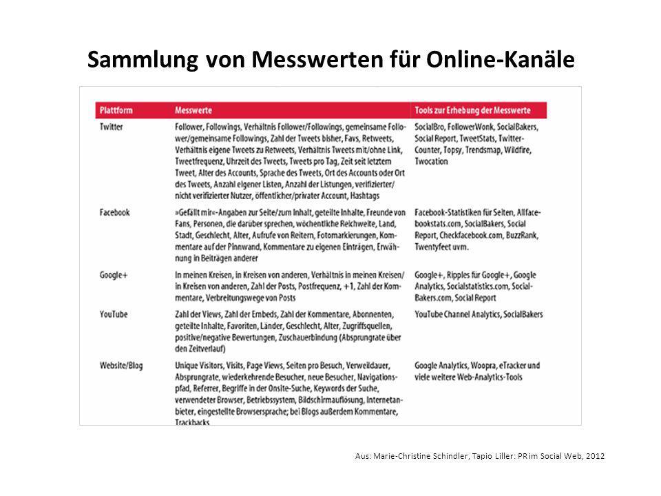 Sammlung von Messwerten für Online-Kanäle Aus: Marie-Christine Schindler, Tapio Liller: PR im Social Web, 2012