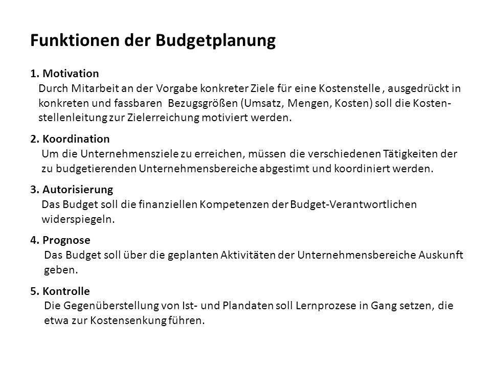 Funktionen der Budgetplanung 1. Motivation Durch Mitarbeit an der Vorgabe konkreter Ziele für eine Kostenstelle, ausgedrückt in konkreten und fassbare