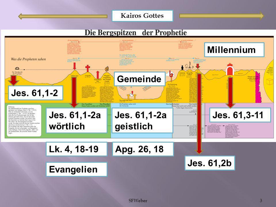 SFWeber3 Kairos Gottes Jes. 61,1-2 Jes. 61,1-2a wörtlich Jes. 61,2b Jes. 61,3-11Jes. 61,1-2a geistlich Apg. 26, 18Lk. 4, 18-19 Evangelien Gemeinde Mil