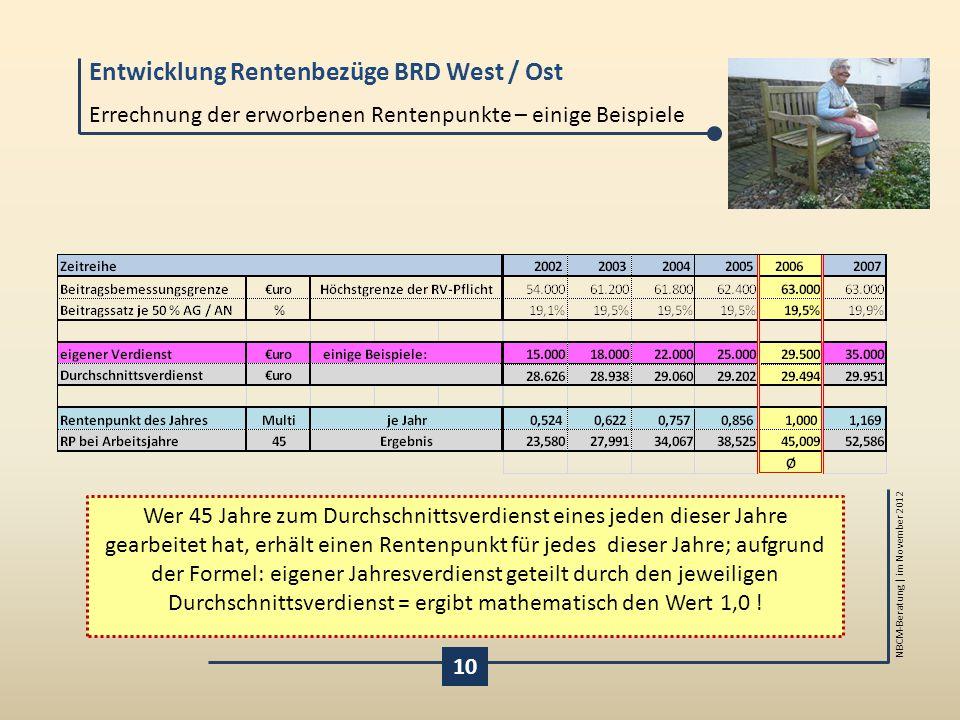 Entwicklung Rentenbezüge BRD West / Ost NBCM-Beratung | im November 2012 Errechnung der erworbenen Rentenpunkte – einige Beispiele 10 Wer 45 Jahre zum