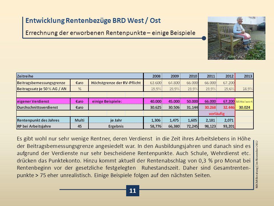 Entwicklung Rentenbezüge BRD West / Ost NBCM-Beratung | im November 2012 11 Es gibt wohl nur sehr wenige Rentner, deren Verdienst in die Zeit ihres Ar