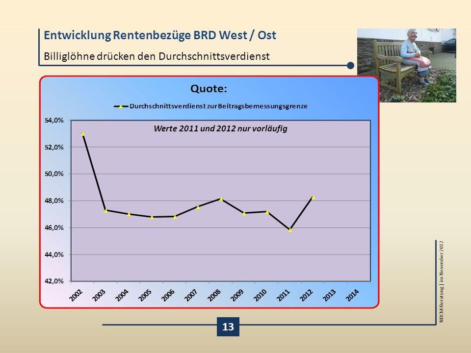 Entwicklung Rentenbezüge BRD West / Ost NBCM-Beratung | im November 2012 Billiglöhne drücken den Durchschnittsverdienst 13 Werte 2011 und 2012 nur vor