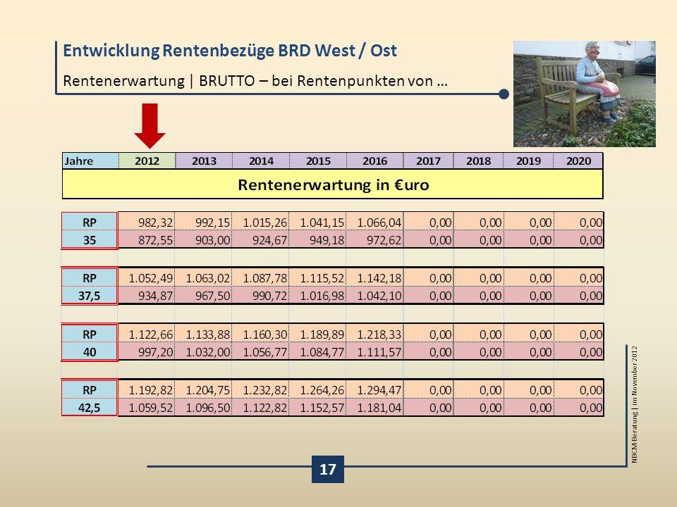 Entwicklung Rentenbezüge BRD West / Ost NBCM-Beratung | im November 2012 17 Rentenerwartung | BRUTTO – bei Rentenpunkten von …