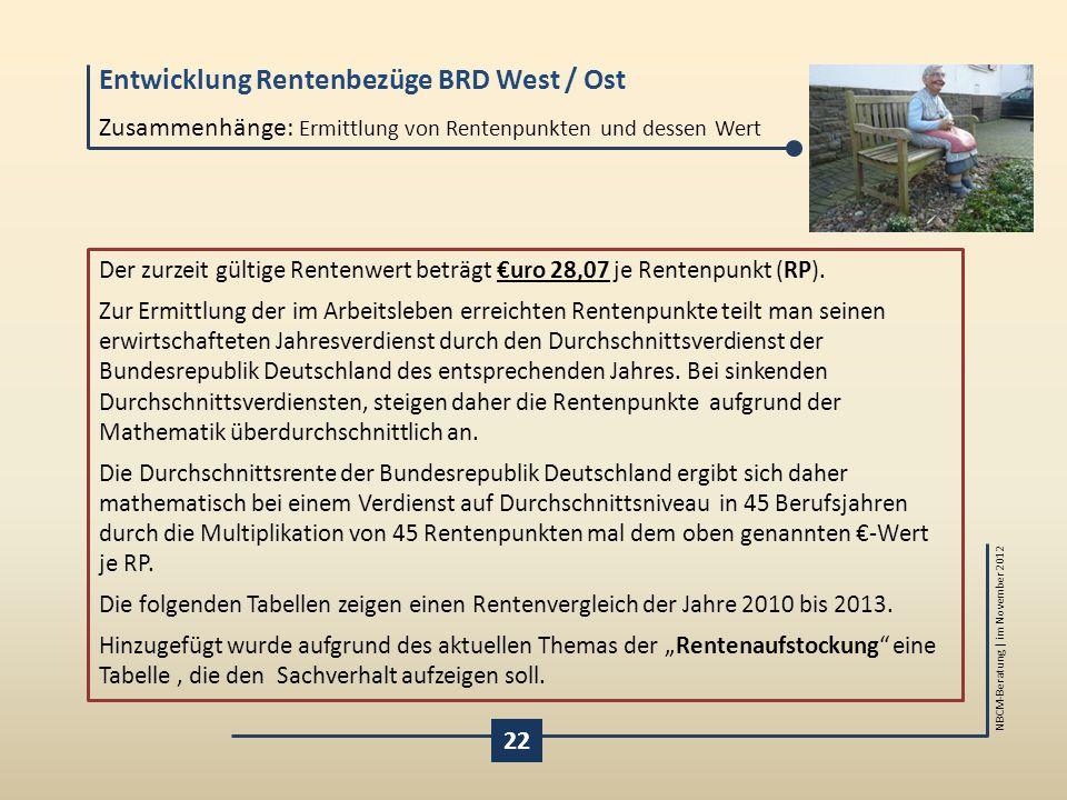 Entwicklung Rentenbezüge BRD West / Ost NBCM-Beratung | im November 2012 22 Zusammenhänge: Ermittlung von Rentenpunkten und dessen Wert Der zurzeit gü