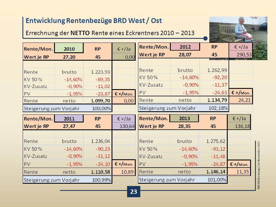 Entwicklung Rentenbezüge BRD West / Ost NBCM-Beratung | im November 2012 Errechnung der NETTO Rente eines Eckrentners 2010 – 2013 23