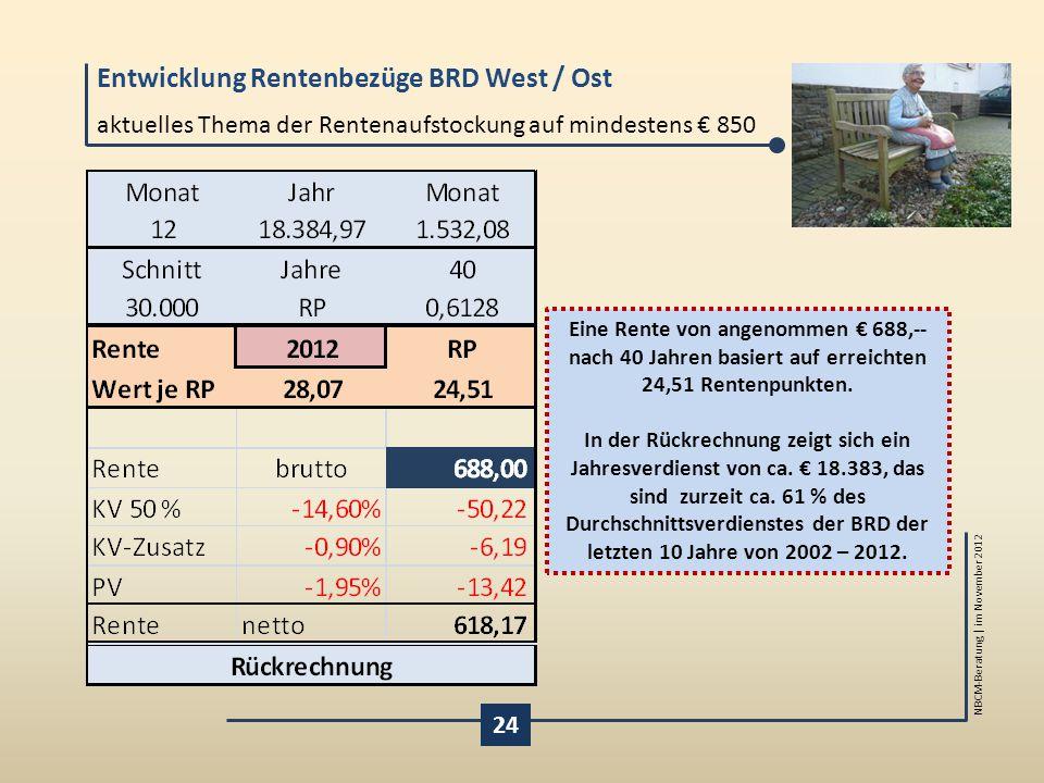 Entwicklung Rentenbezüge BRD West / Ost NBCM-Beratung | im November 2012 aktuelles Thema der Rentenaufstockung auf mindestens € 850 24 Eine Rente von