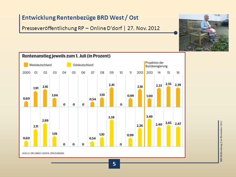 Entwicklung Rentenbezüge BRD West / Ost NBCM-Beratung | im November 2012 5 Presseveröffentlichung RP – Online D'dorf | 27. Nov. 2012