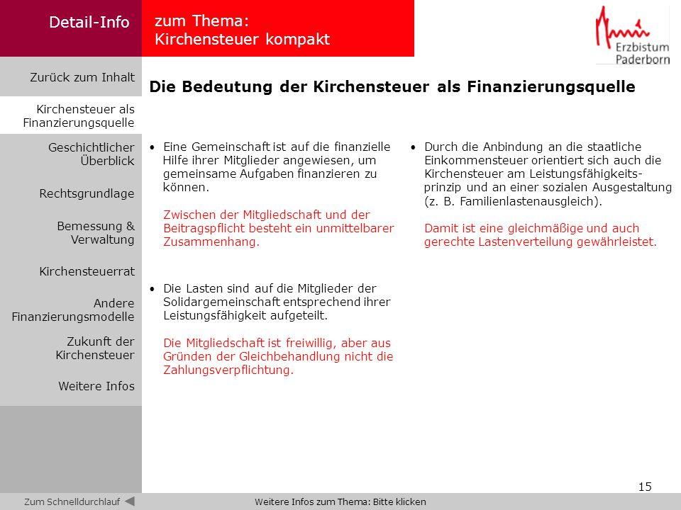 15 zum Thema: Kirchensteuer kompakt Zurück zum Inhalt Kirchensteuer als Finanzierungsquelle Bemessung & Verwaltung Geschichtlicher Überblick Rechtsgru