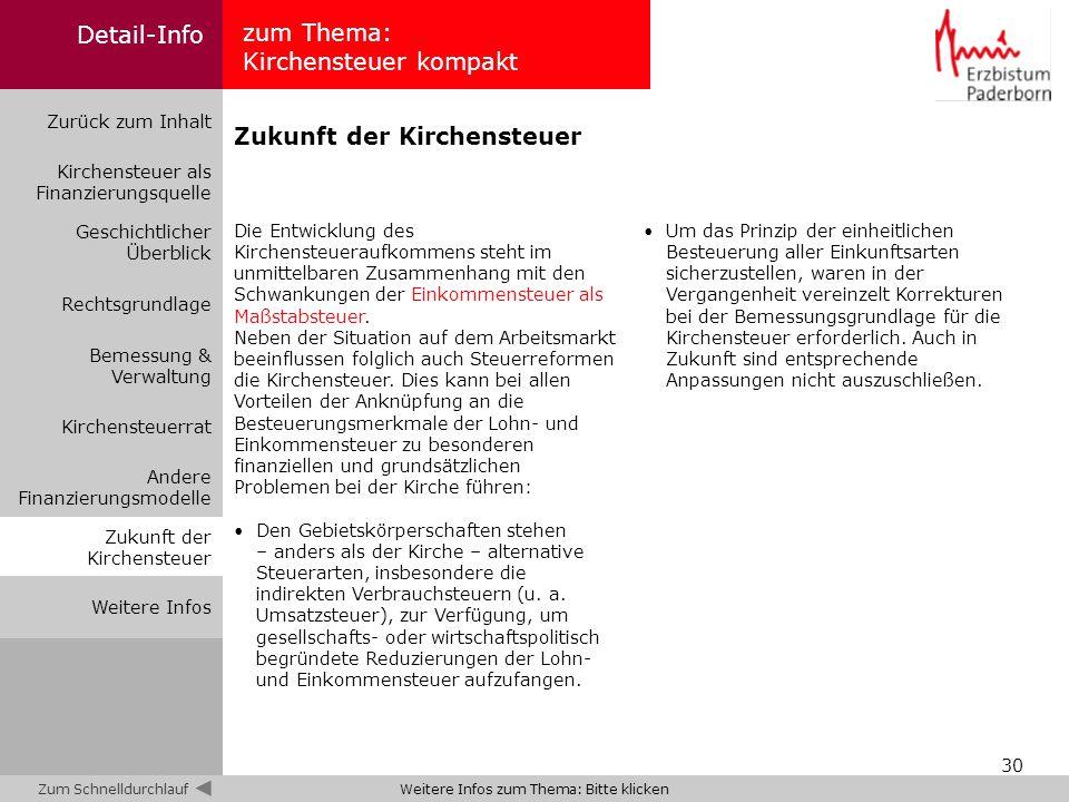 30 zum Thema: Kirchensteuer kompakt Zurück zum Inhalt Kirchensteuer als Finanzierungsquelle Bemessung & Verwaltung Geschichtlicher Überblick Rechtsgru