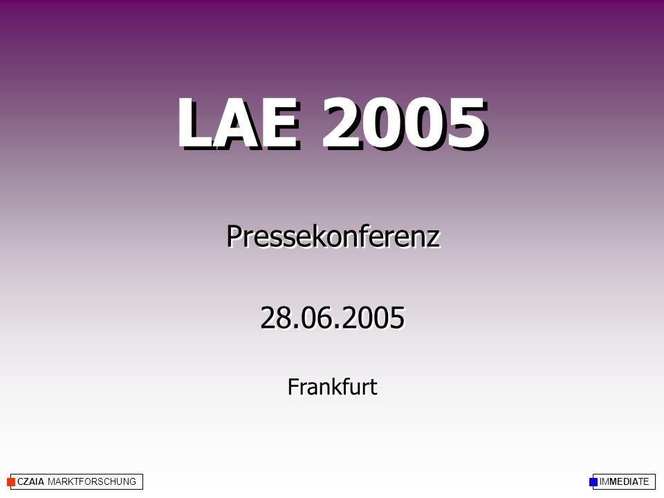 CZAIA MARKTFORSCHUNG LAE 2005 IMMEDIATE Pressekonferenz 28.06.2005 Frankfurt Pressekonferenz 28.06.2005 Frankfurt