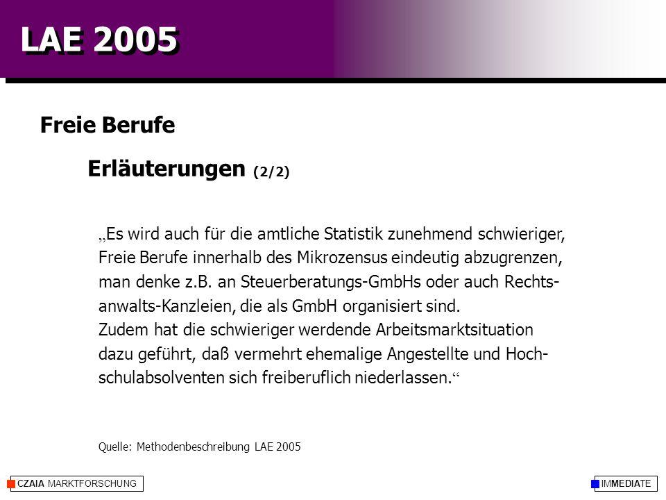 """IMMEDIATECZAIA MARKTFORSCHUNG LAE 2005 Erläuterungen (2/2) Freie Berufe """" Es wird auch für die amtliche Statistik zunehmend schwieriger, Freie Berufe innerhalb des Mikrozensus eindeutig abzugrenzen, man denke z.B."""