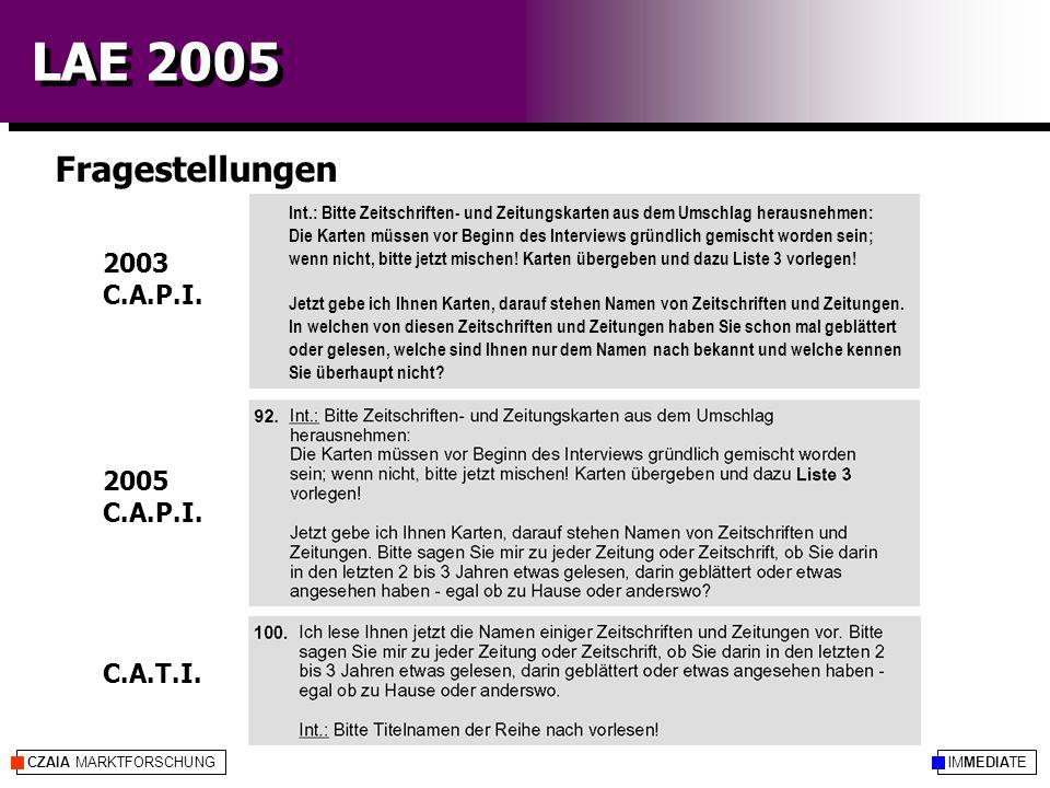IMMEDIATECZAIA MARKTFORSCHUNG LAE 2005 Fragestellungen C.A.T.I.